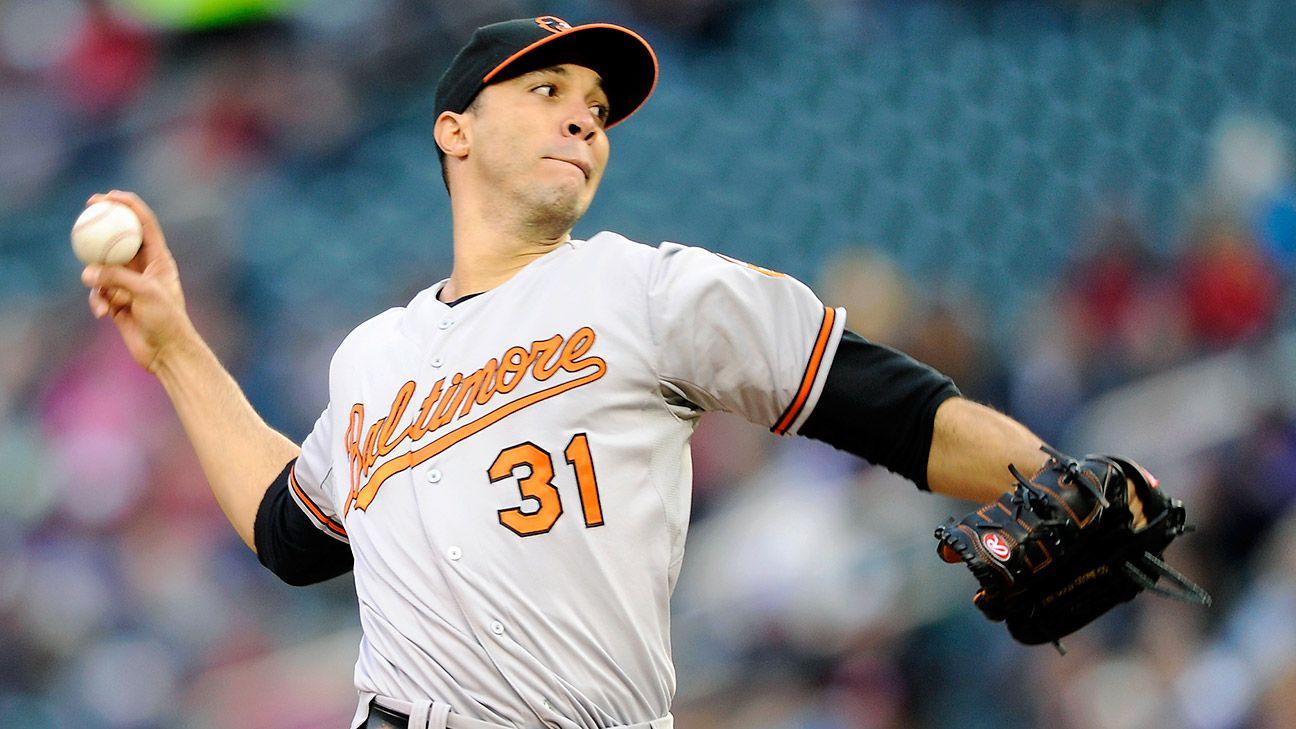 O's add Miguel Gonzalez to rotation