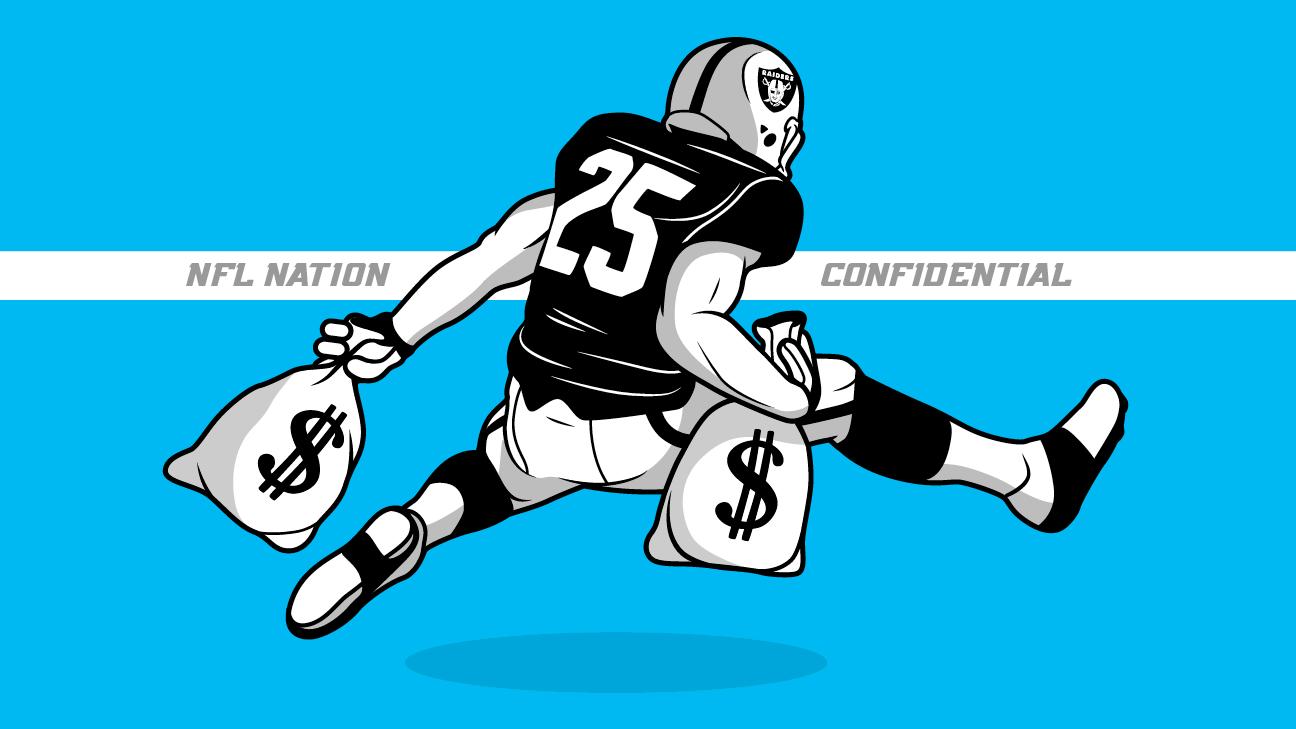 Poll: Raiders least desirable team