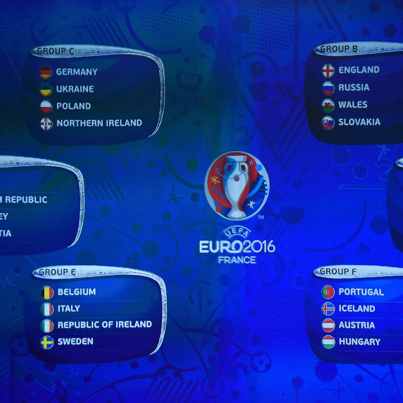 Euro 2016 group-by-group previews