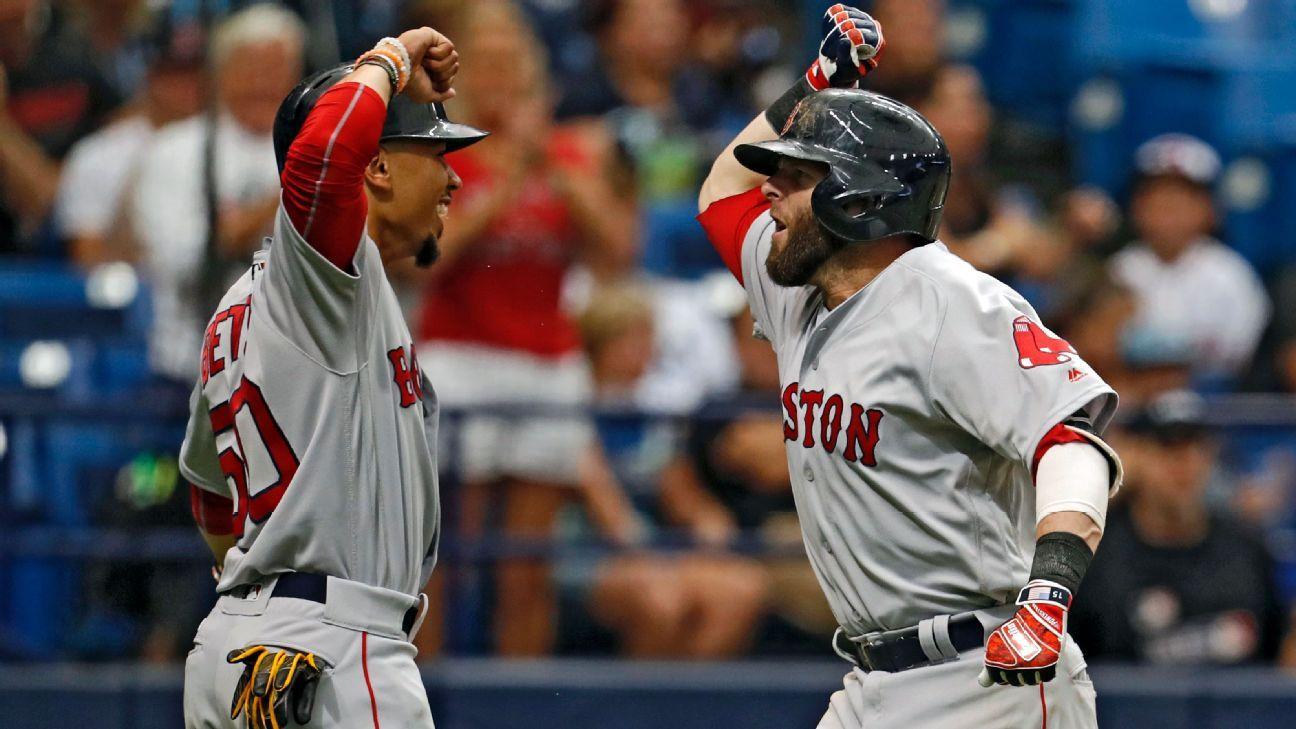 MLB - Fantasy Baseball Forecaster - Hitter matchup ratings ...