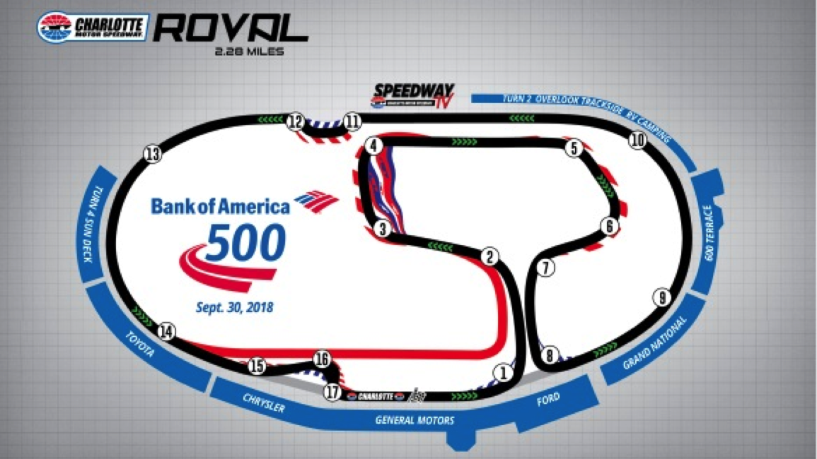 2018 Charlotte Monster Energy NASCAR Cup Series Race Info