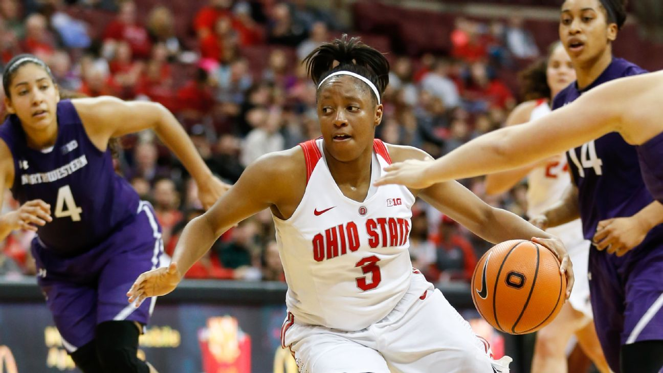 Five Burning Questions For The Women S Ncaa Tournament Bracket
