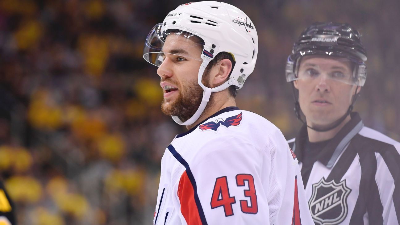 2018 Stanley Cup Playoffs - Washington Capitals Tom Wilson suspended three games - right or wrong ...