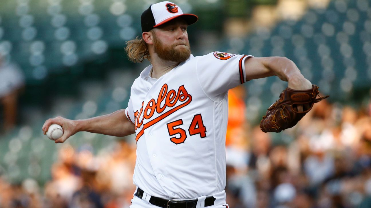 Andrew Cashner, Baltimore Orioles pitcher, on DL with neck strain