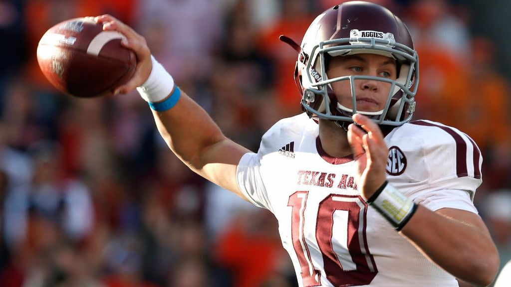 Predicting the Aggies' wins and losses in 2015
