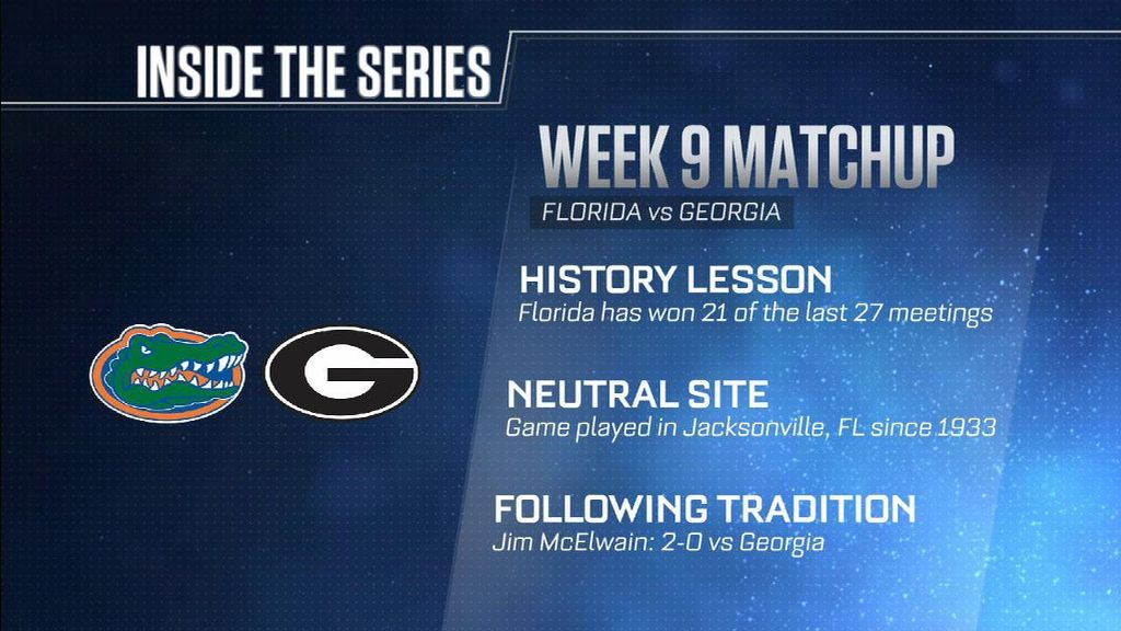 How Florida, UGA need to spend bye weeks
