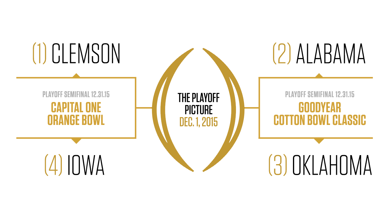 espn ncaaf college football playoff bracket 2015