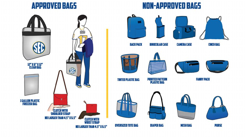 SEC's new clear bag policy set to begin for football