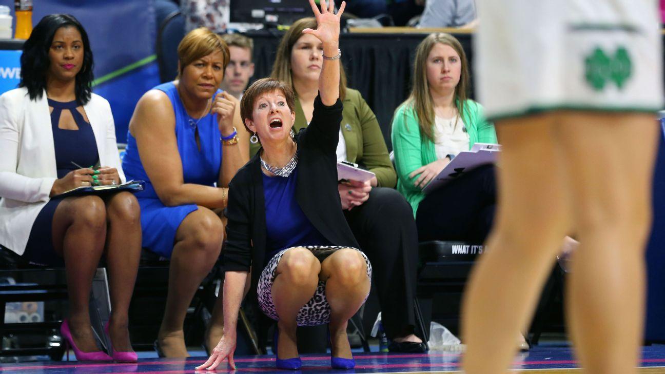 Women college coaches upskirt you were