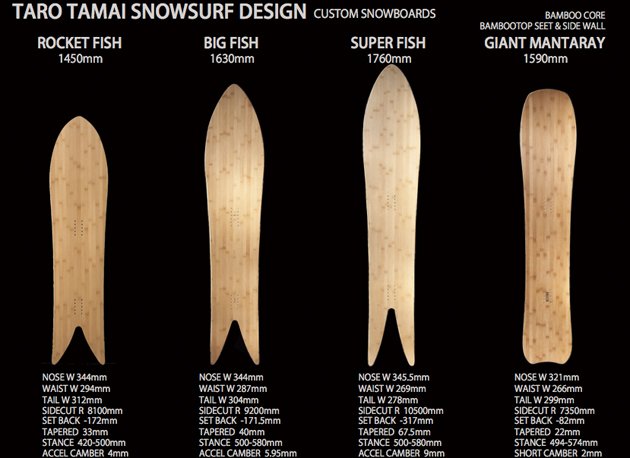 Surfers have been building quivers for ages. Why shouldn't snowboarders do the same?