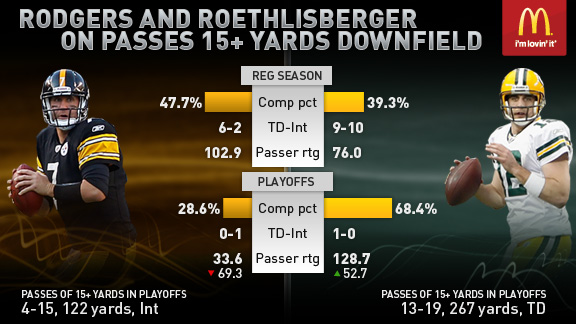 NFL Infographics