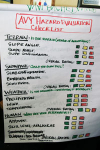 A hazard checklist that avalanche educators are working to instill in their students.
