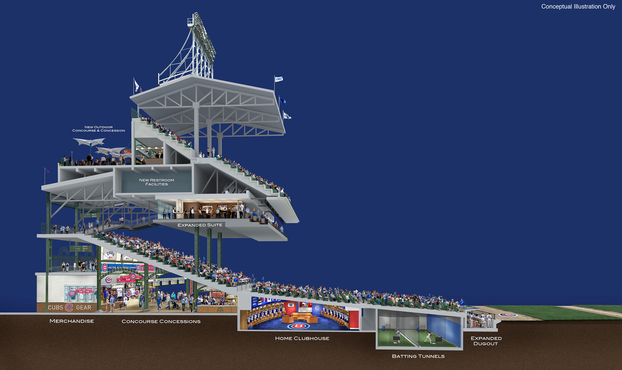 Wrigley Renderings - Clubhouse stands