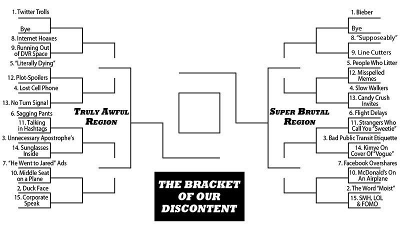 Bracket of our Discontent