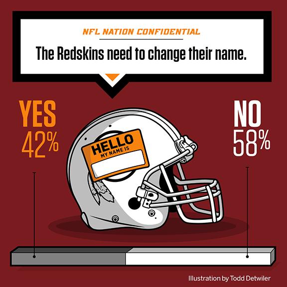 NFL Confidential Redskins