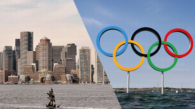 Boston skyline, Olympic rings