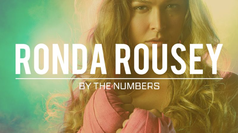 Ronda Rousey Infographic