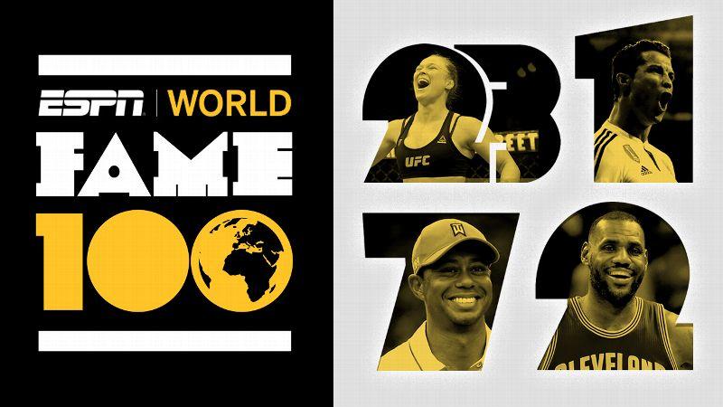 INDEX: FAME 100 USA