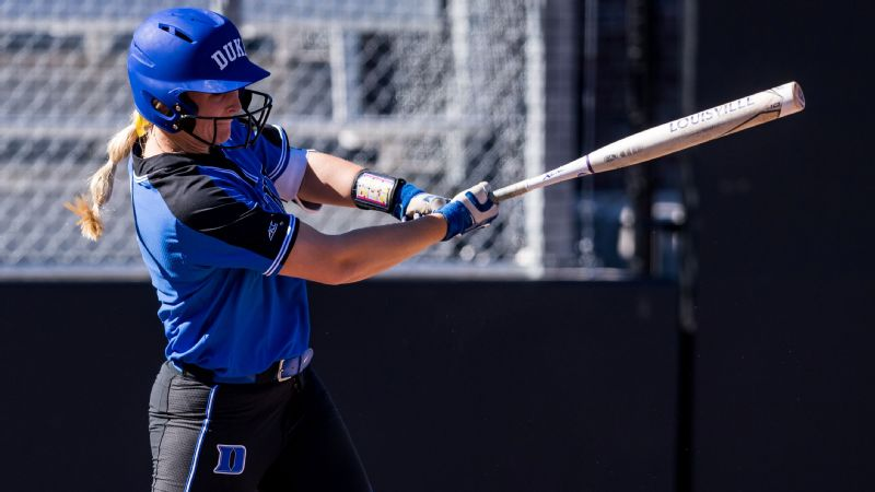 Duke softball
