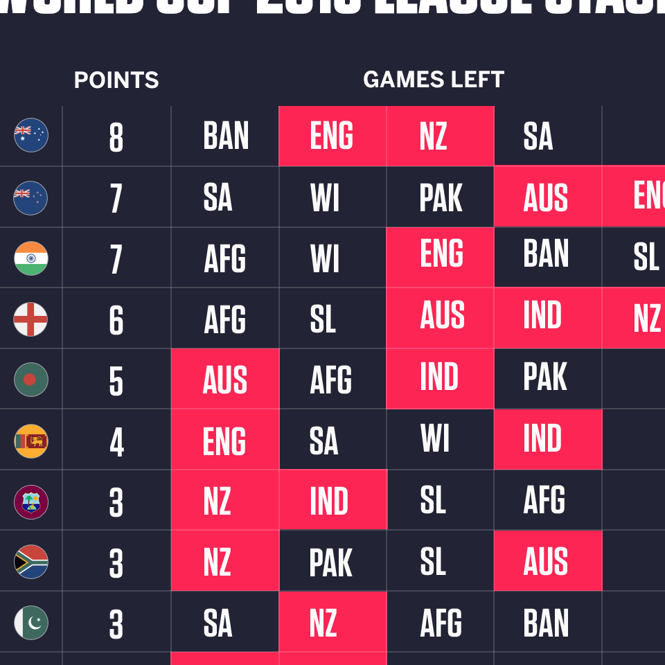 Can South Africa stir the World Cup pot?
