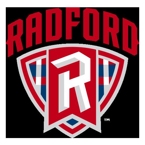 Radford Highlanders Women's Basketball - Highlanders News ...