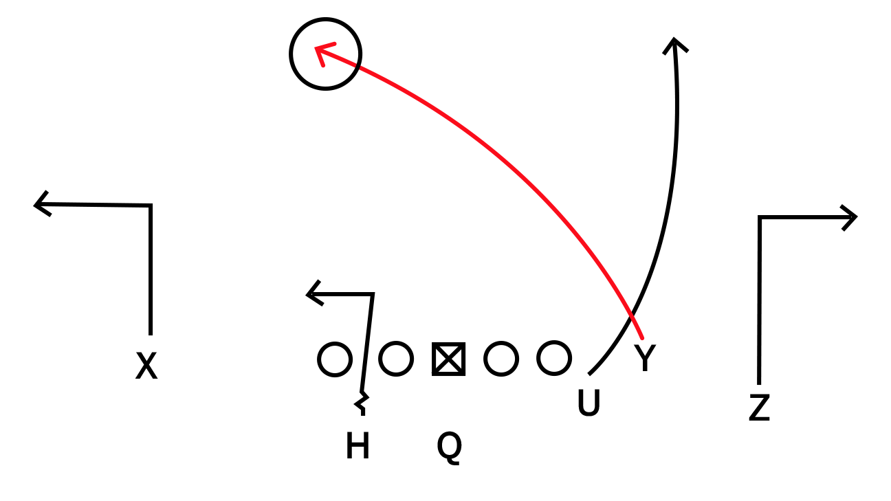 Drawing up 32 offensive plays each NFL team should run