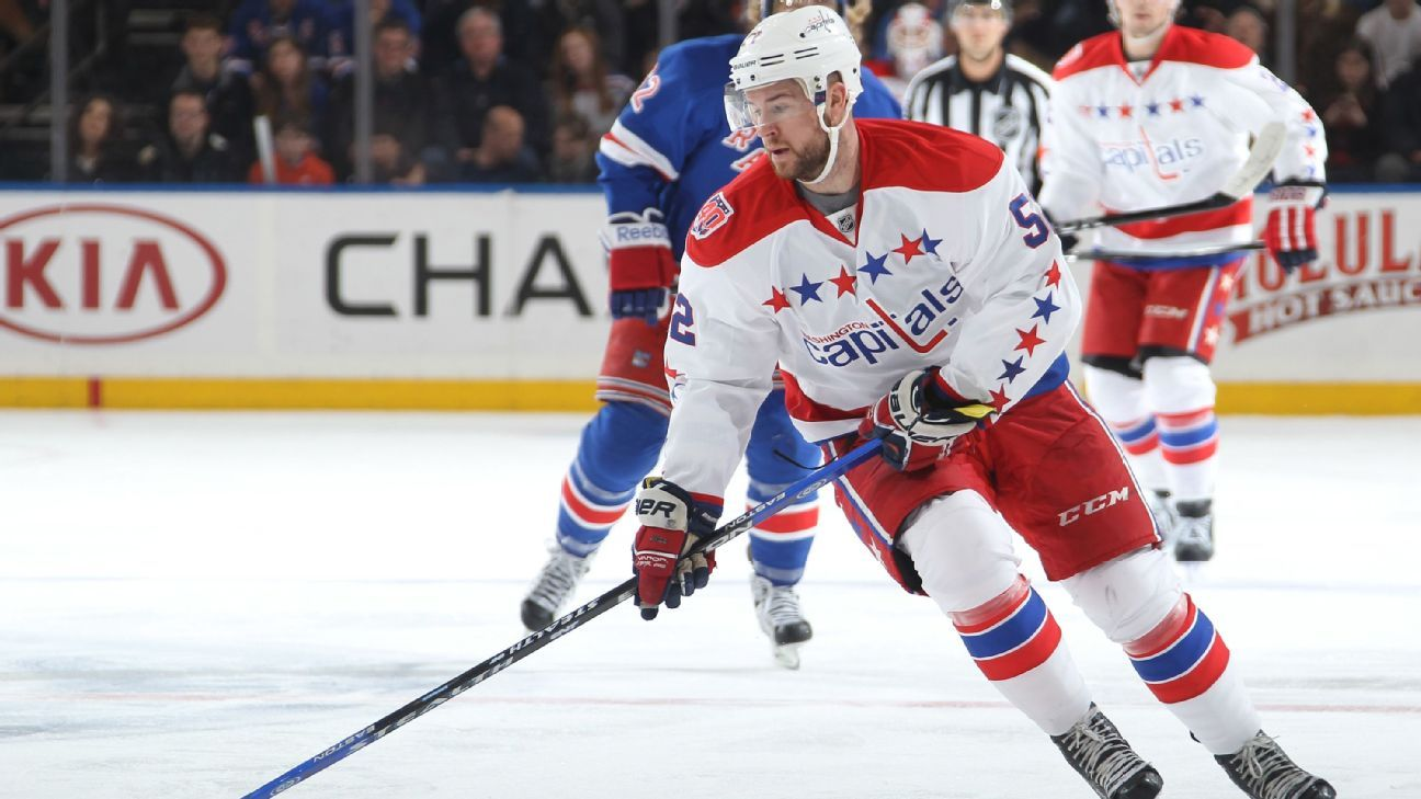 The NHL's best and worst this week: Inside Mike Green's recovery and what's next