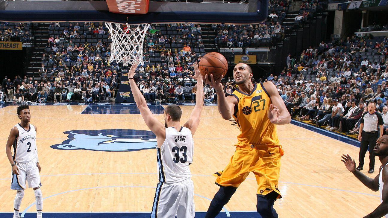 Fantasy basketball  Rest-of-season fantasy basketball rankings for points  leagues 2223b8800