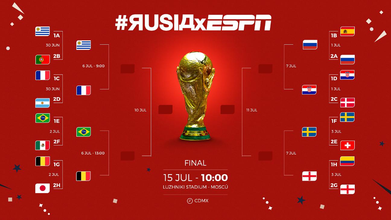 Así se jugarán los Cuartos de Final del Mundial