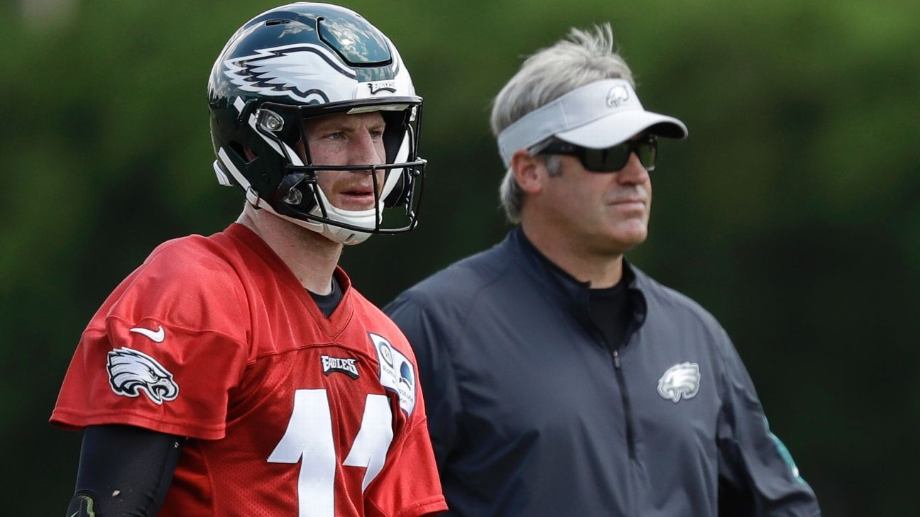 Eagles head coach Doug Pederson says quarterback Carson Wentz will be a full participant in OTAs and has