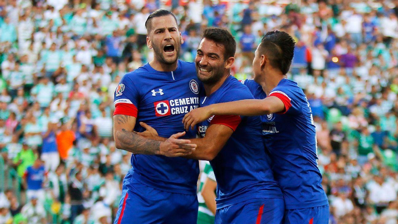 4fa4ee18e5c Liga MX Power Rankings  Cruz Azul stays top