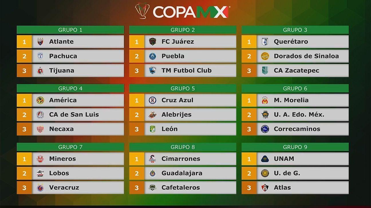 Calendario Futbol 2019.Definidos Los Grupos De La Copa Mx Clausura 2019