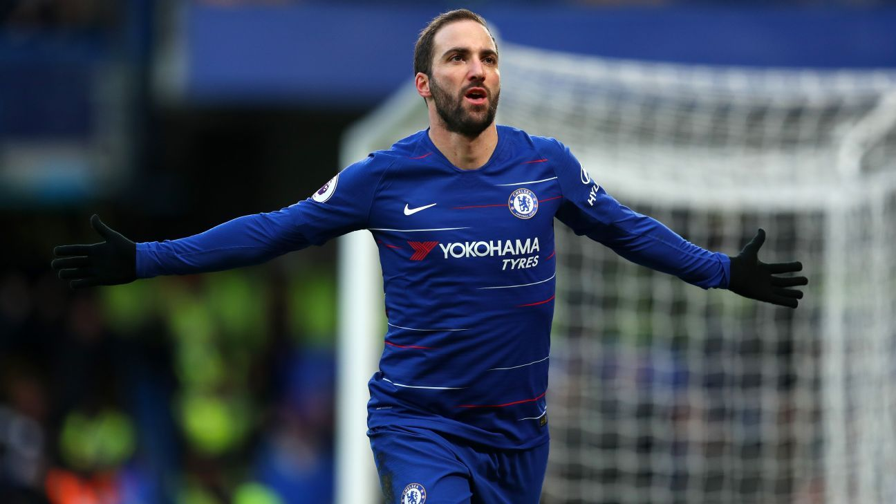 Chelsea confident over lowering €36m fee for Juve's Higuain sources