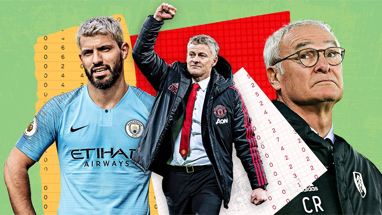 Luck Index 2019: Man City unlucky? Man United worse than sixth? Aguero robbed? Here's what we found