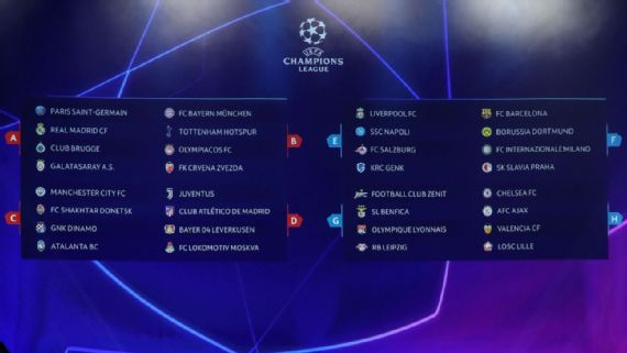 Champions League Draw Reaction Premier