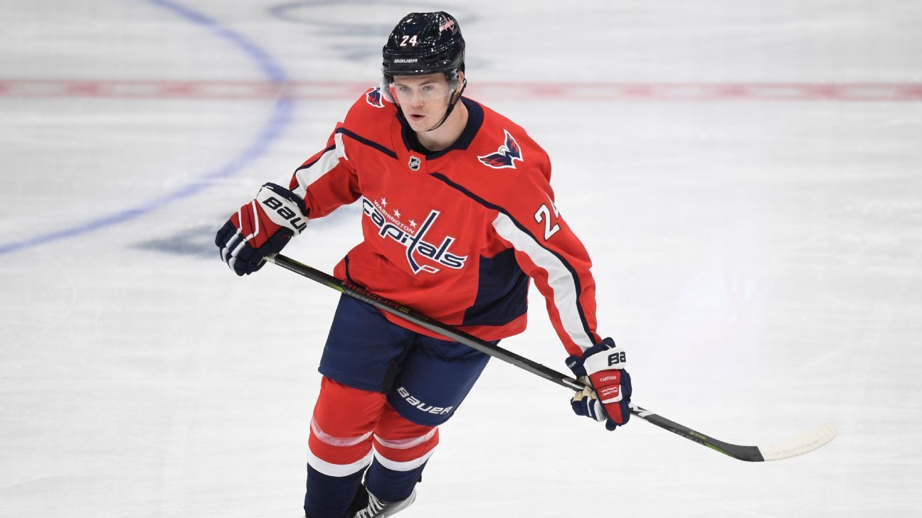 NHL prospects off to hot starts: Rising stock for young Capitals, Rangers and more