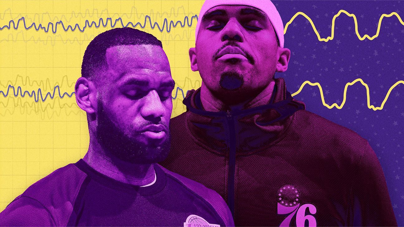 Sleep Deprivation in NBA Players