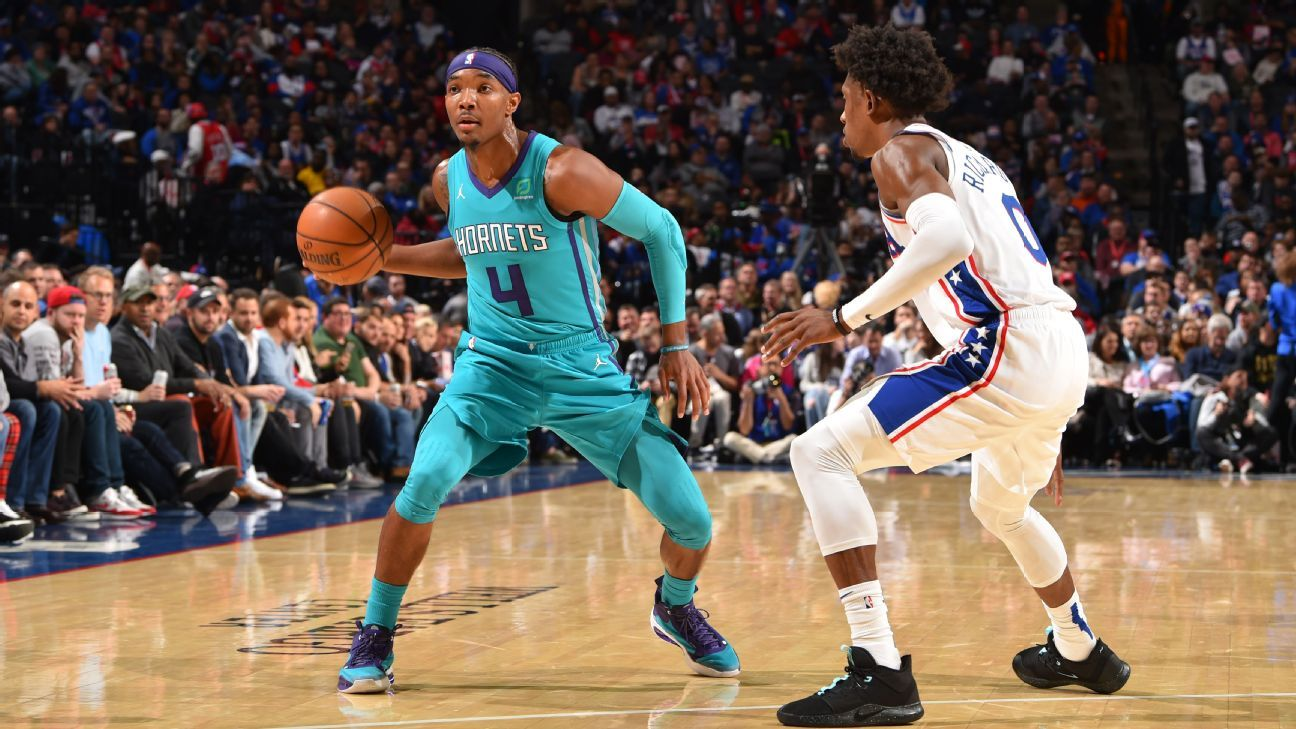 New Orleans Pelicans land Devonte' Graham in sign-and-trade with Charlotte Hornets