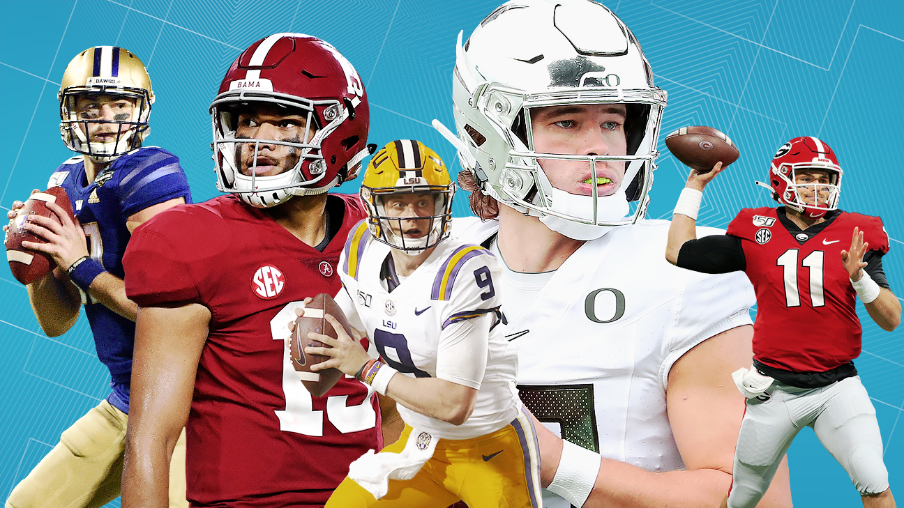 Top draft need for all 32 NFL teams, plus prospects to watch at the combine