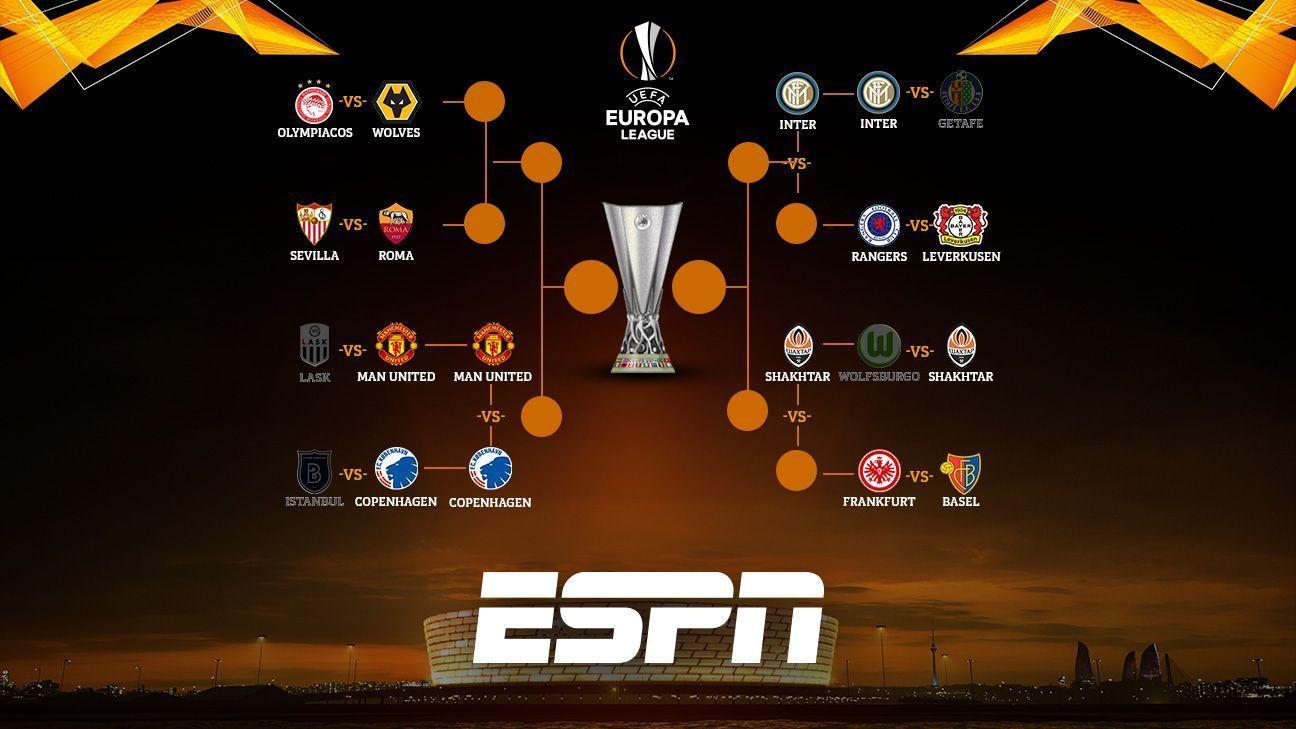 El cuadro de los cuartos de final de la Europa League