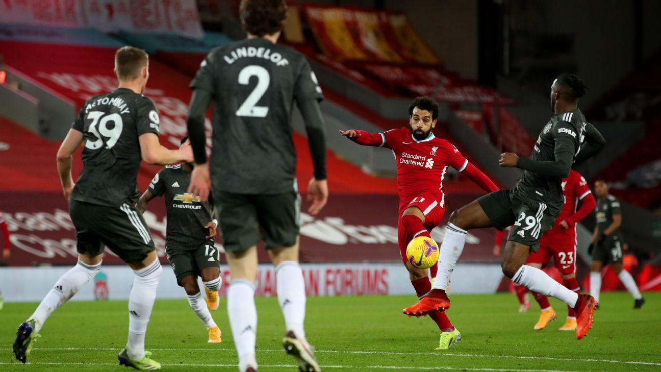Man United's title hopes boosted by draw at Liverpool