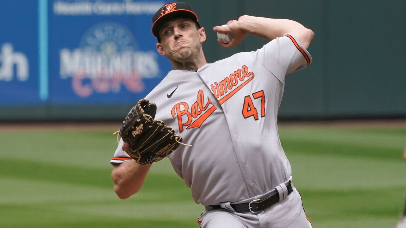 Baltimore Orioles' John Means pitches no-hitter vs. Seattle Mariners, misses perfect game with wild pitch on strikeout
