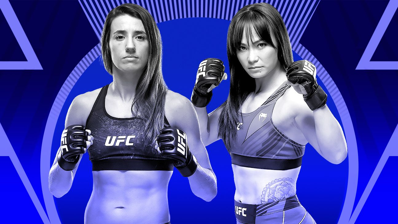 UFC Fight Night viewers guide: It's now or never for Marina Rodriguez against Michelle Waterson