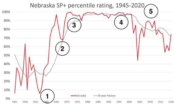 Nebraska_SP.png&w=570&format=jpg
